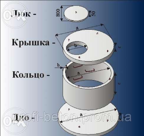 439432690w640h640betonnye-koltsa-brovary